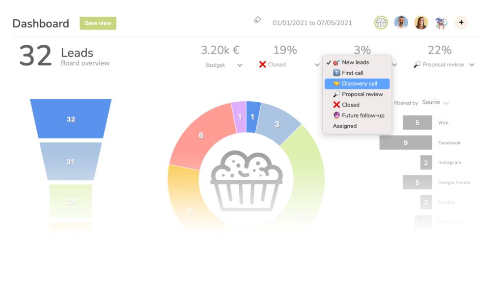 Crmble's dashboard key performance indicators